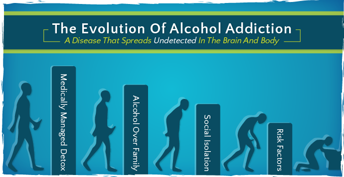 5 Stages Of Addiction